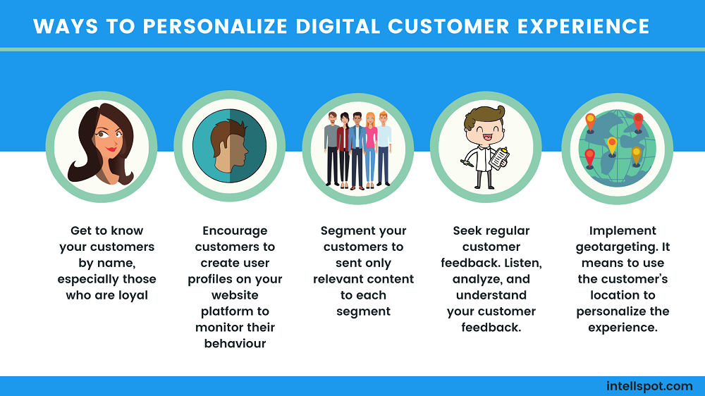 Ways To Personalize Digital Customer Experience