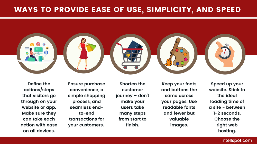 Ways to provide Ease Of Use, Simplicity, and Speed - infographic