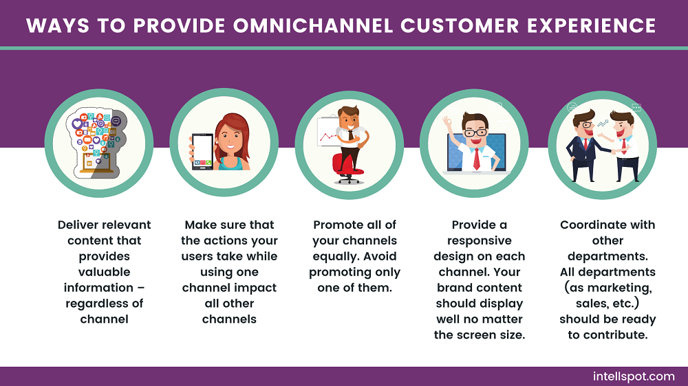 Ways to provide omnichannel customer experience - infographic