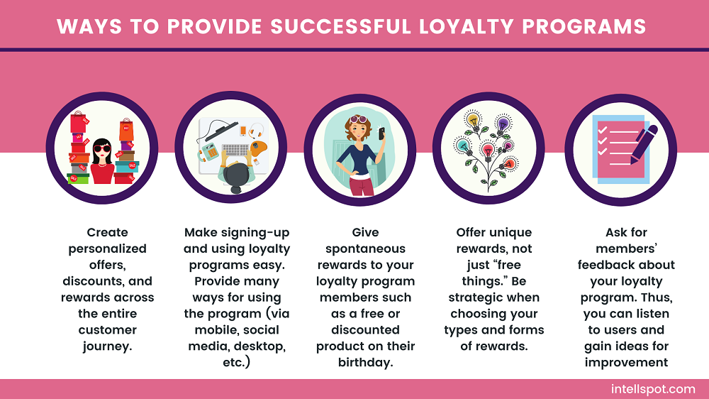 Ways to provide successful loyalty programs - infographic