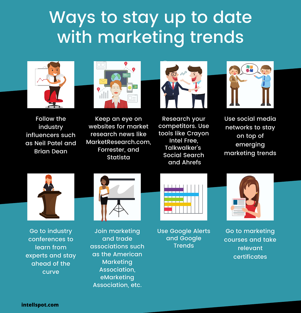 Ways to stay up to date with marketing trends - infographic