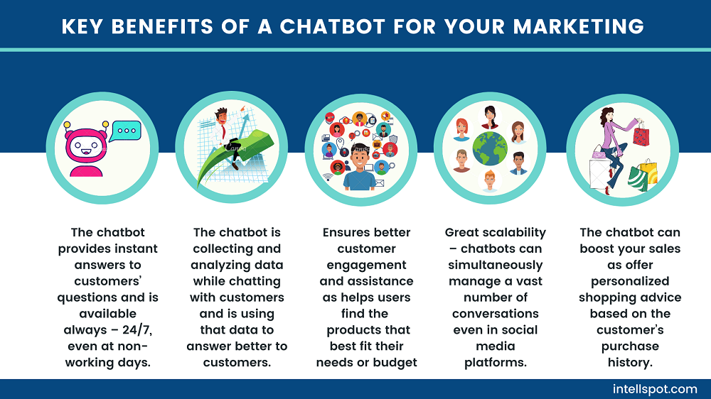 key benefits of a chatbot for your marketing - infographic