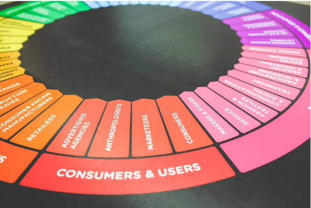 Utilize Data to Find the Right Marketing Strategy for You - featured image